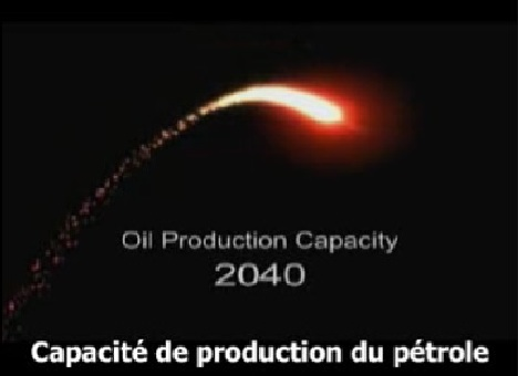 Film documentaire Oils, smoke & mirrors